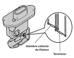 P0400 - Recirculación de Gases de Escape - Falla - e-auto com mx