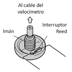 VSS - Tipo interruptor Reed