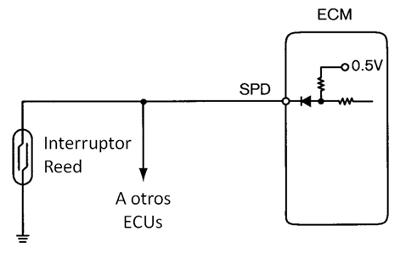 VSS - Tipo interruptor Reed - circuito