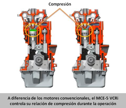 Motor de compresion