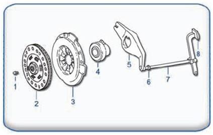 clutch-mecanico-varilla.jpg